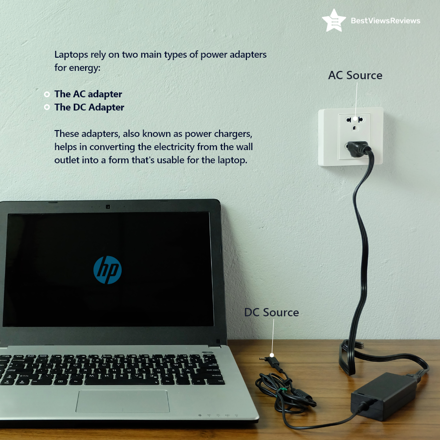 Types of HP laptop chargers