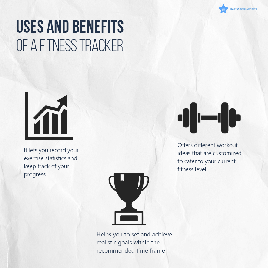 Advantages of Fitness tracker