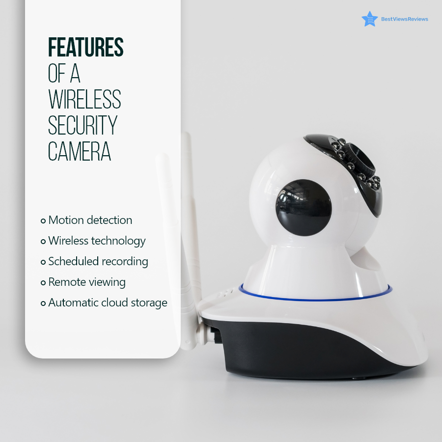 Features of a wireless Security Camera