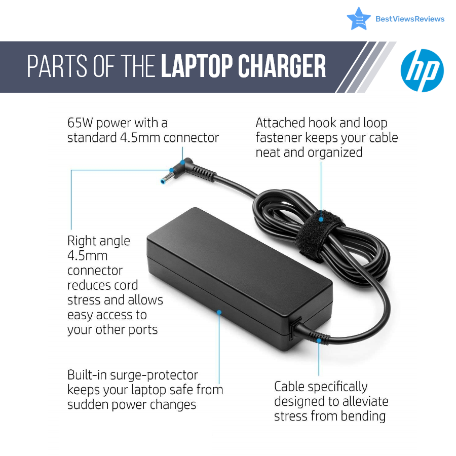Different parts of an HP laptop charger