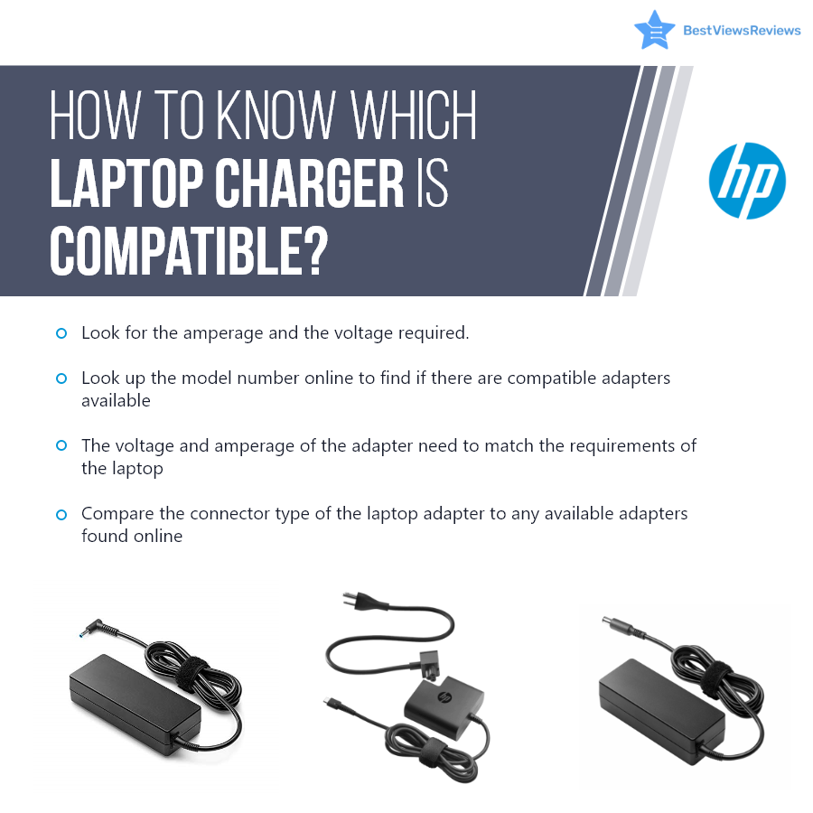 Compatibility of an HP laptop charger with the laptop