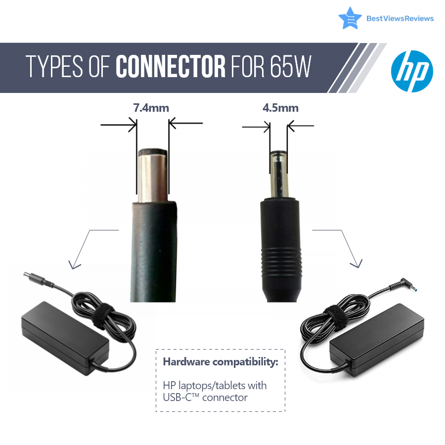 Different types of HP laptop charger connectors