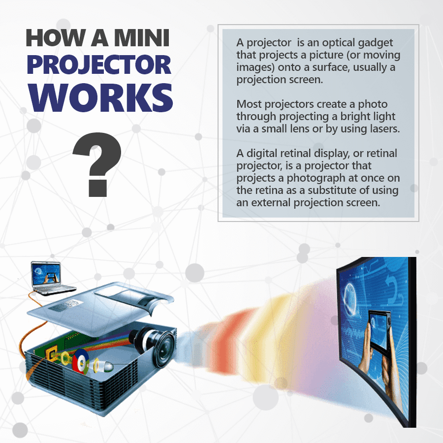 How a mini projector functions