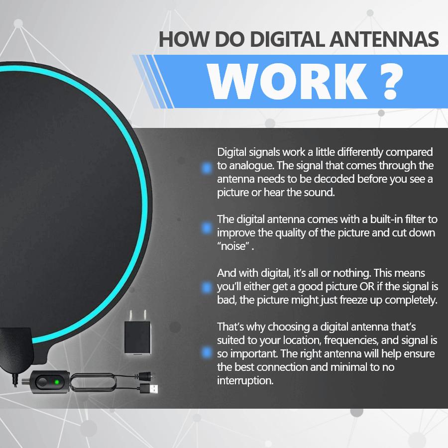 Working mechanism of a digital antenna
