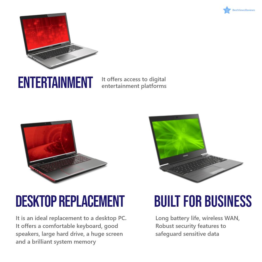 Advantages of a laptop