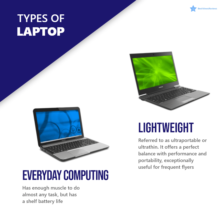 kinds of laptop