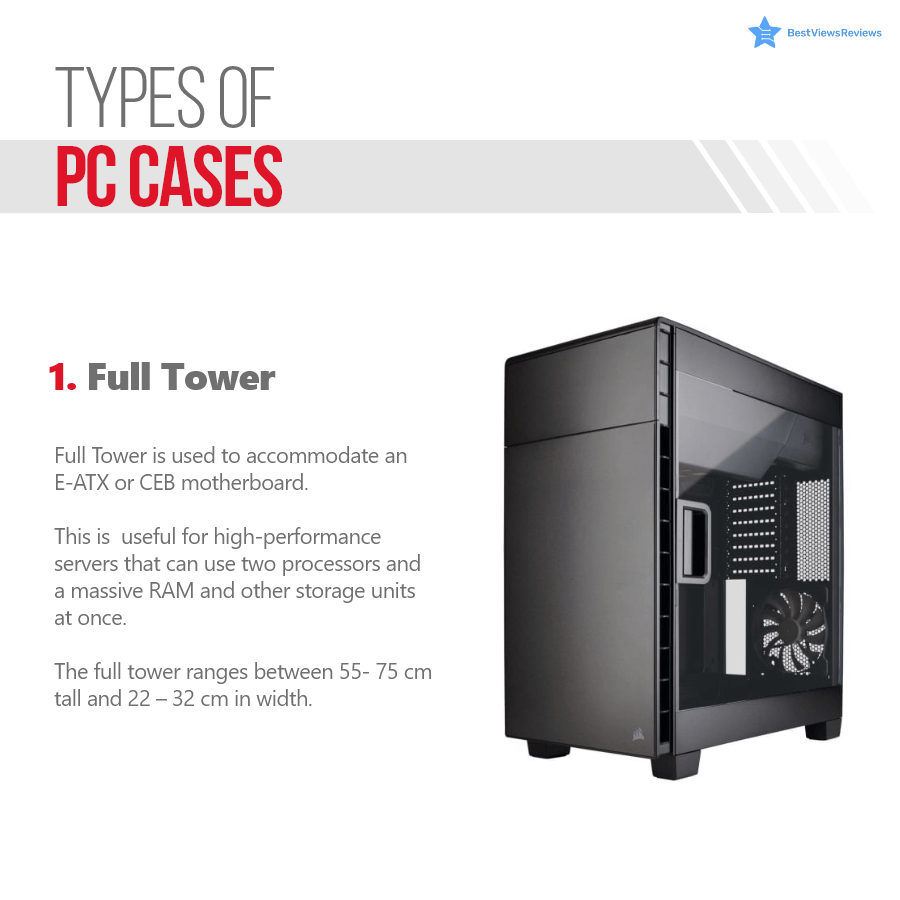 What the the different kinds of PC case