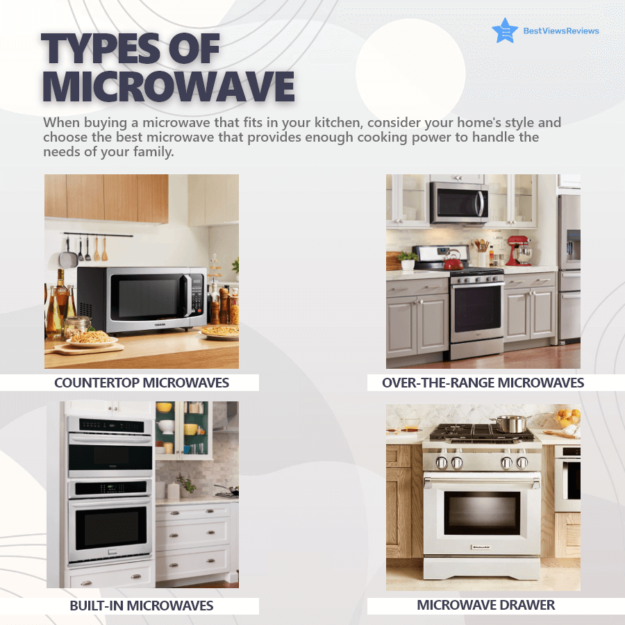 Different kinds of microwave