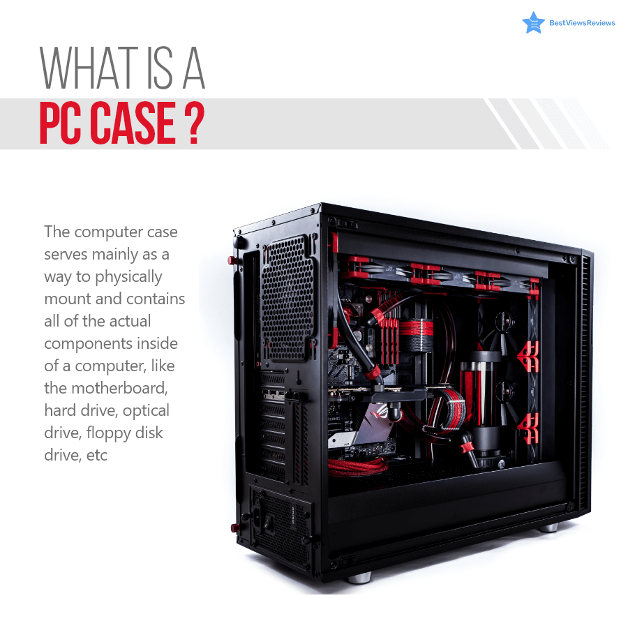 Meaning of PC case