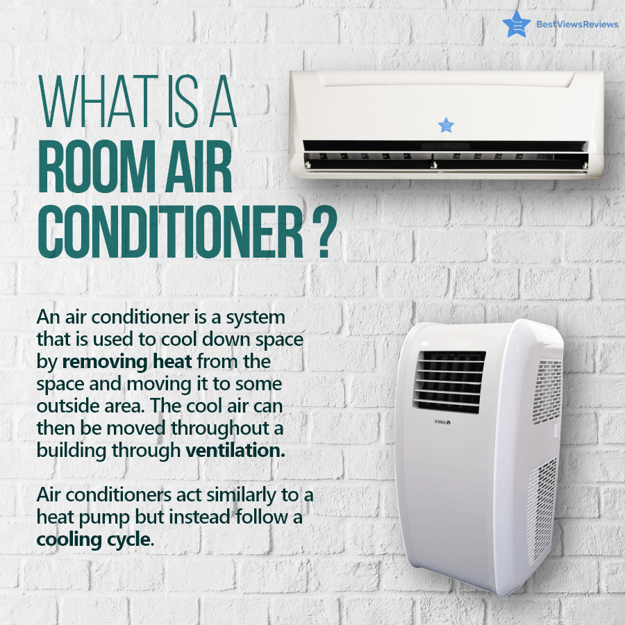 Meaning of a Room Air conditioner