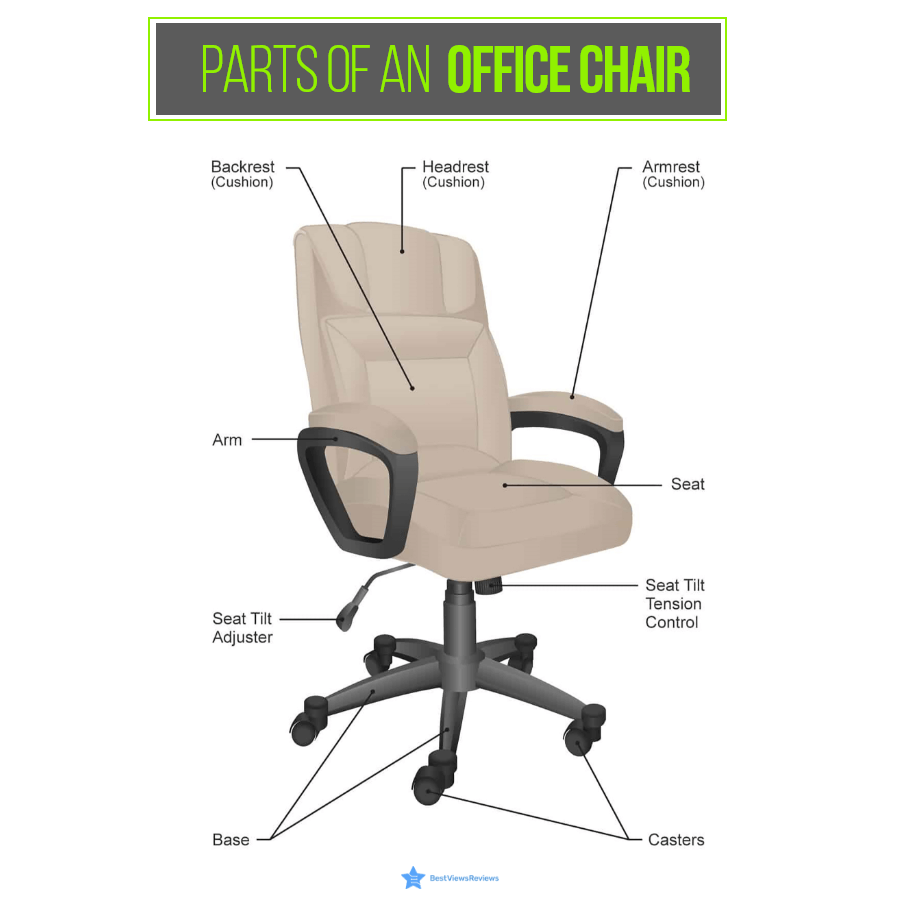 Different elements of an office chair