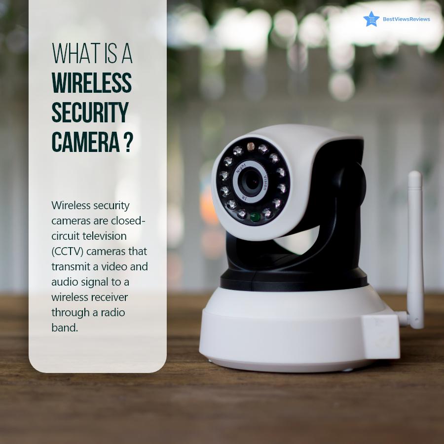 Definition of CCTV cameras