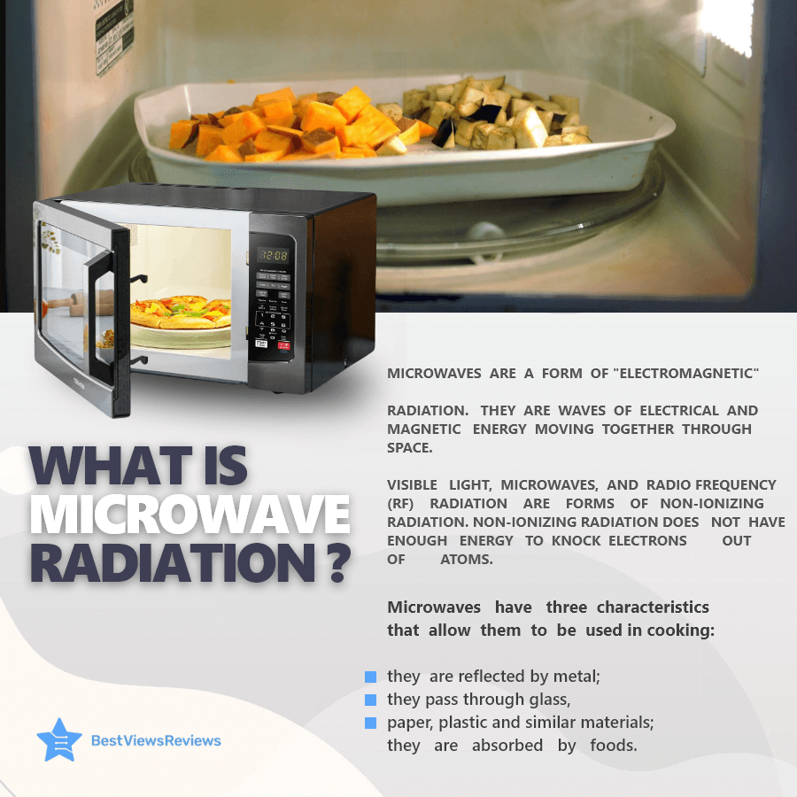 Definition of a microwave radiation